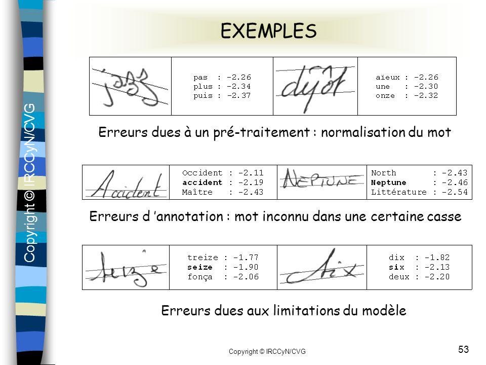 EXEMPLES Erreurs dues à un pré-traitement : normalisation du mot