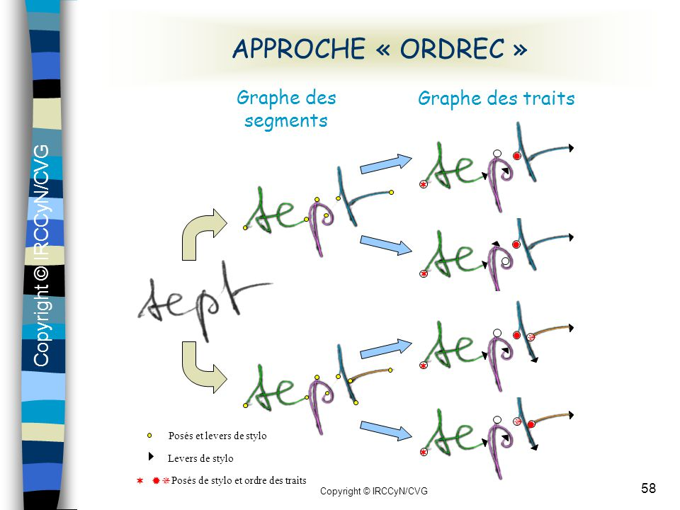 APPROCHE « ORDREC » APPROCHE « ORDREC » Graphe des segments