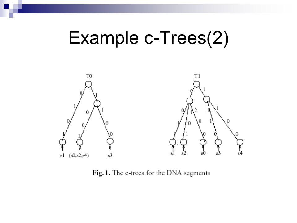 Example c-Trees(2)