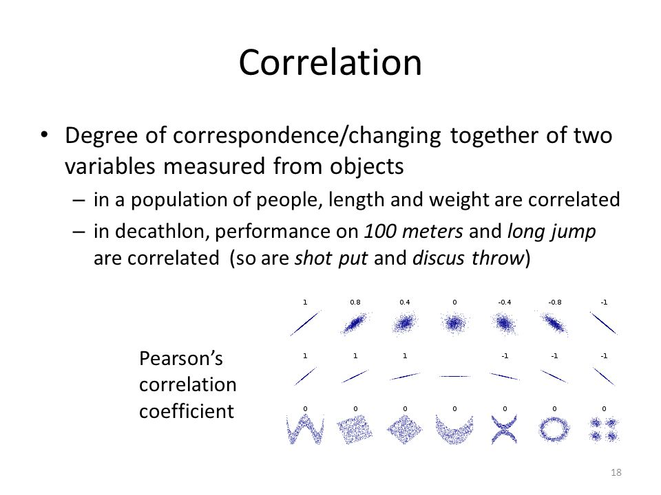 Correlation Degree of correspondence/changing together of two variables measured from objects.