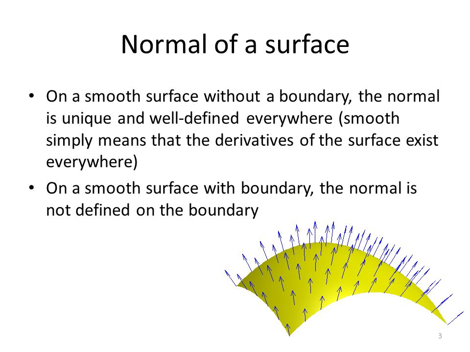 Normal of a surface