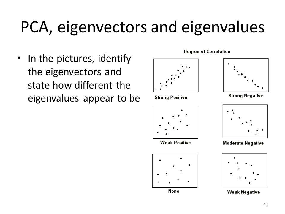 PCA, eigenvectors and eigenvalues