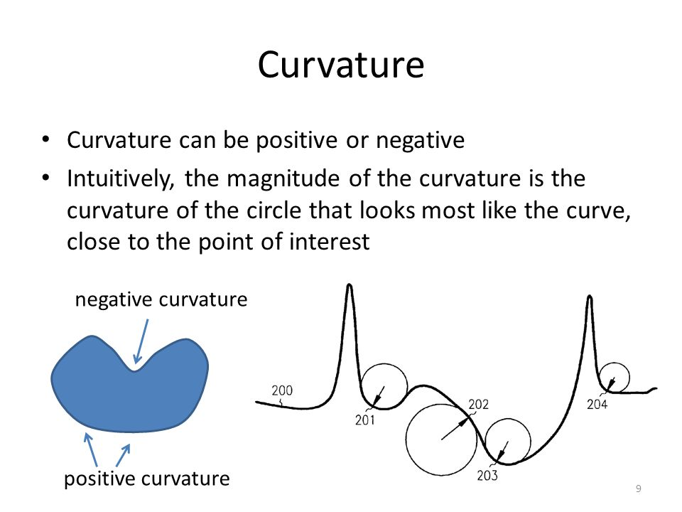 Curvature Curvature can be positive or negative