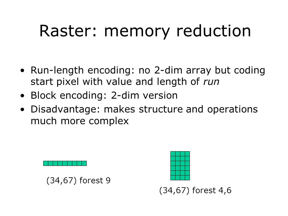 Raster: memory reduction