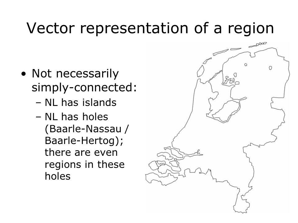 Vector representation of a region