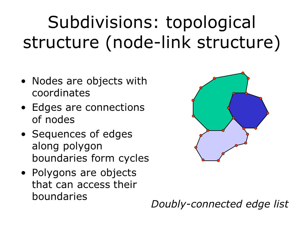 Subdivisions: topological structure (node-link structure)