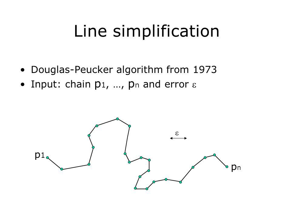 Line simplification Douglas-Peucker algorithm from 1973