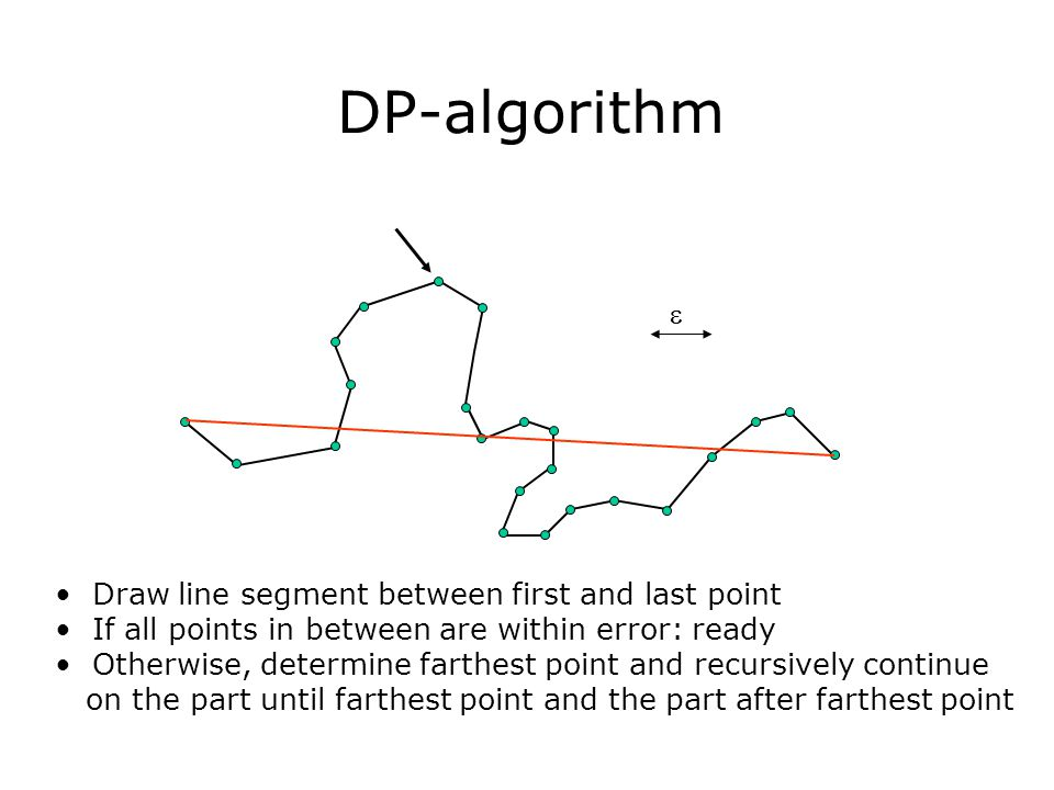 DP-algorithm  Draw line segment between first and last point