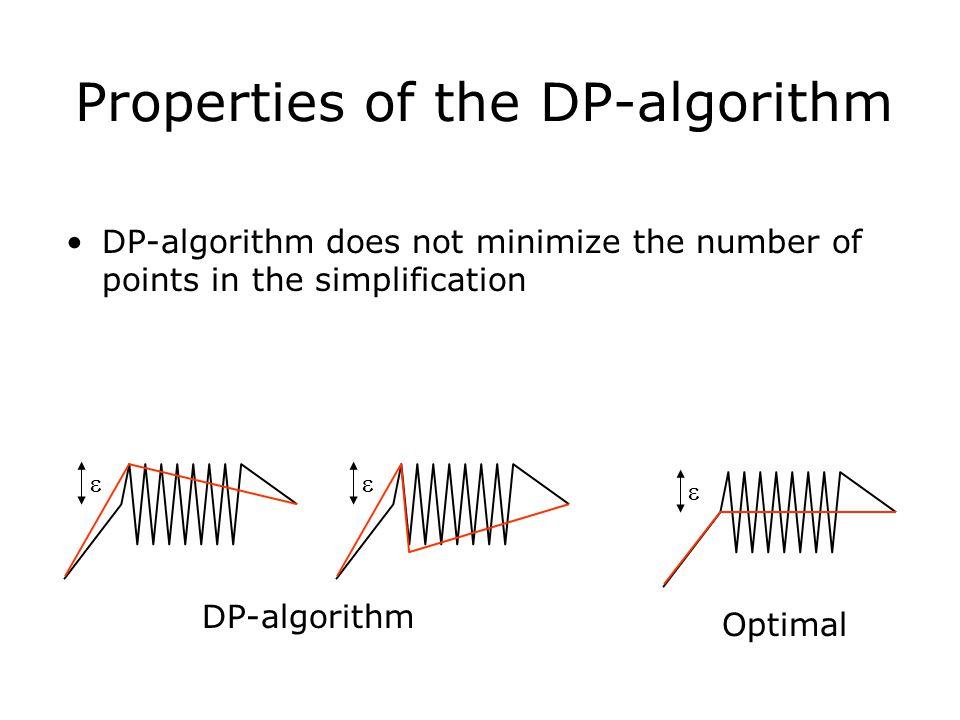 Properties of the DP-algorithm