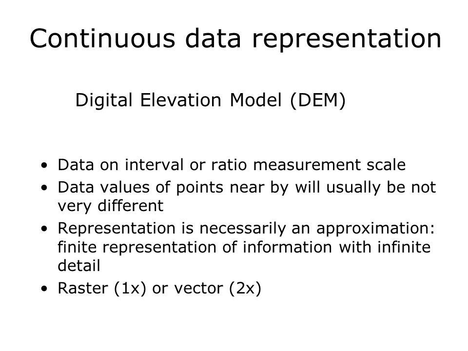 Continuous data representation
