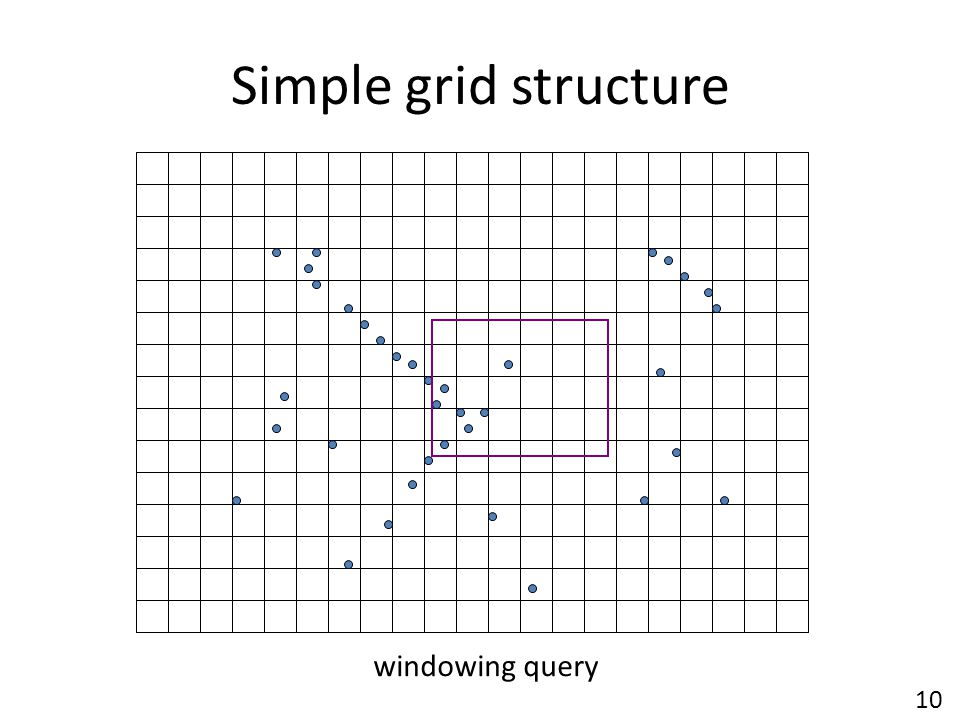 Simple grid structure windowing query 10