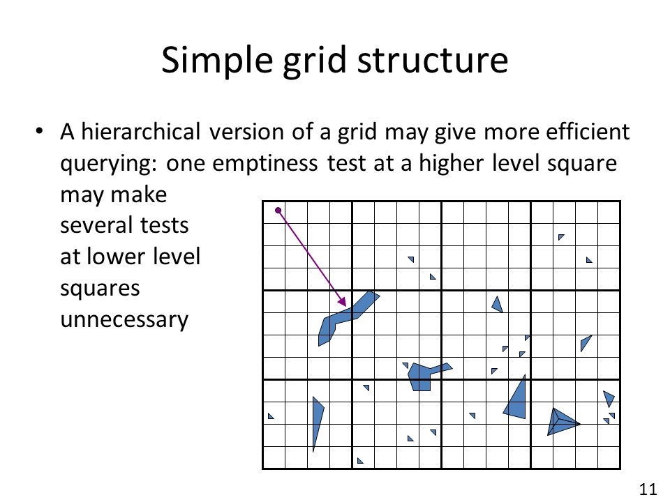 Simple grid structure