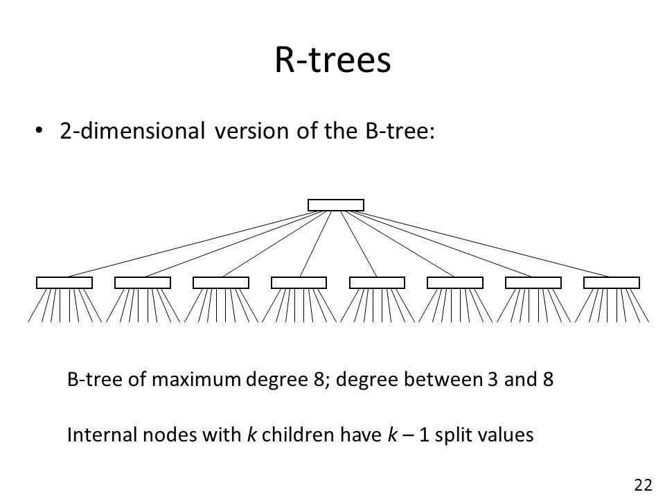 R-trees 2-dimensional version of the B-tree: