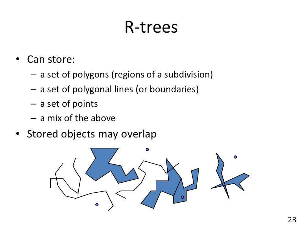 R-trees Can store: Stored objects may overlap