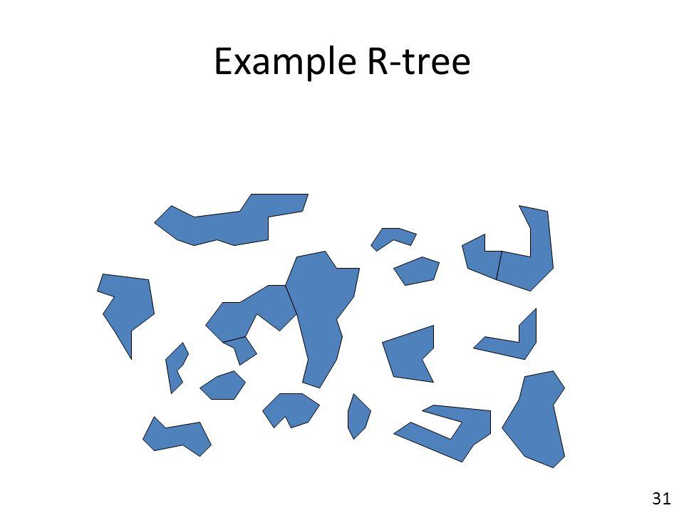 Example R-tree 31