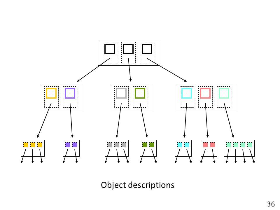 Object descriptions 36