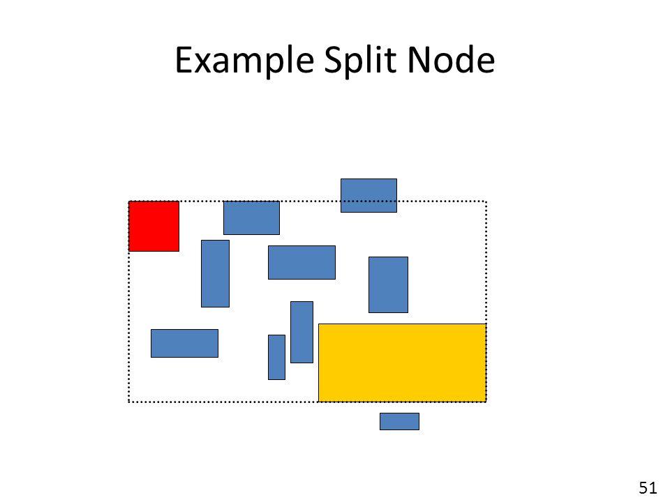 Example Split Node 51