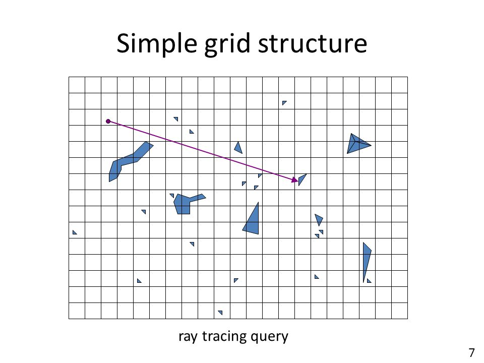 Simple grid structure ray tracing query 7