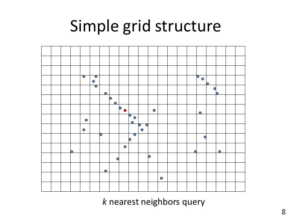 Simple grid structure k nearest neighbors query 8