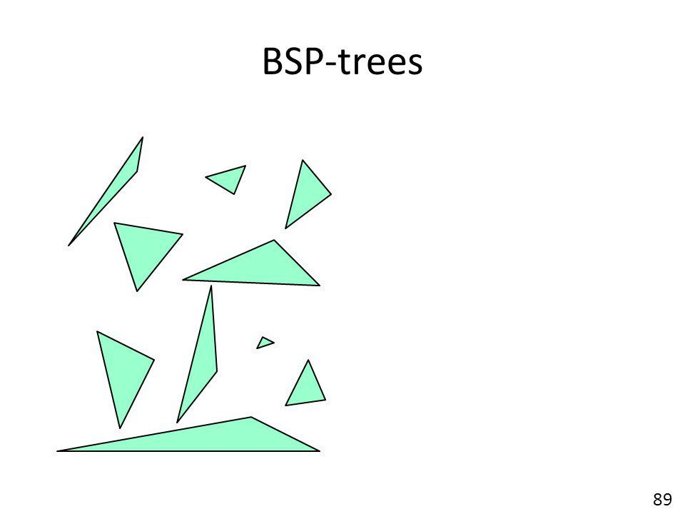BSP-trees 89