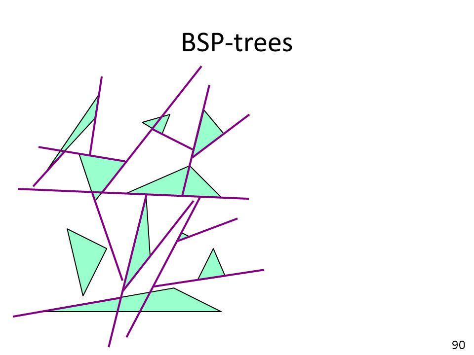 BSP-trees 90