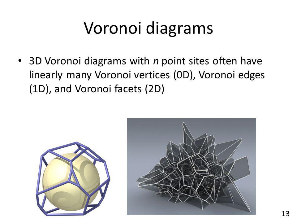 Voronoi diagrams 3D Voronoi diagrams with n point sites often have linearly many Voronoi vertices (0D), Voronoi edges (1D), and Voronoi facets (2D)