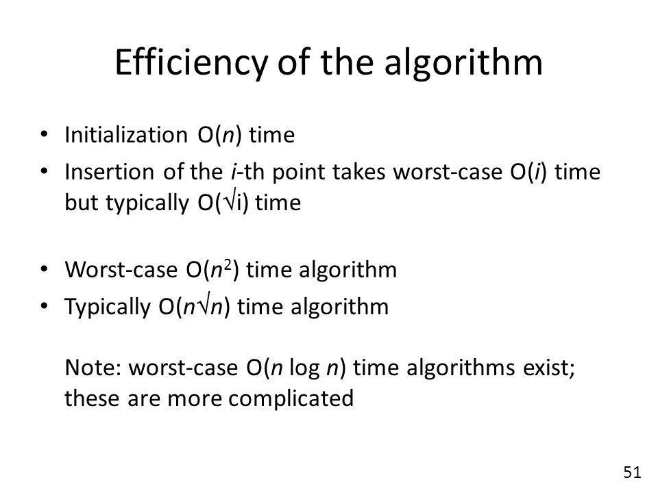 Efficiency of the algorithm