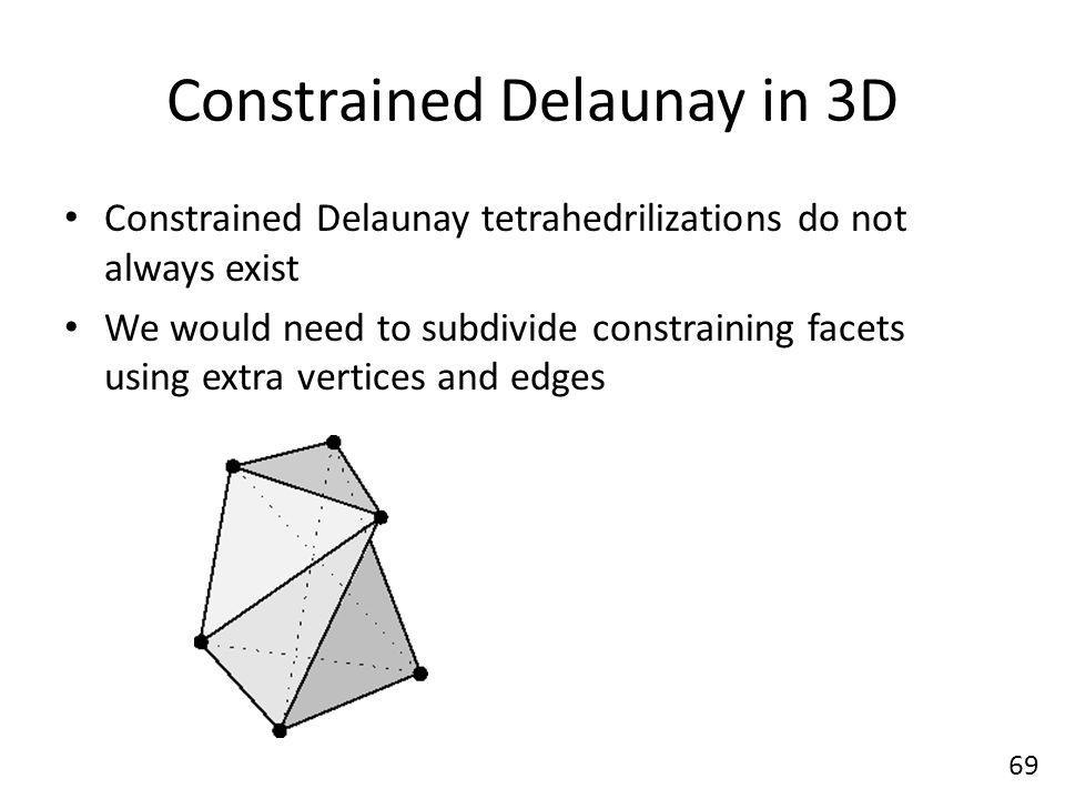Constrained Delaunay in 3D