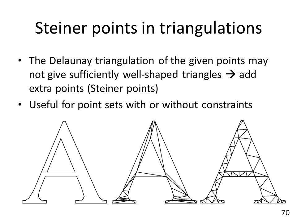 Steiner points in triangulations
