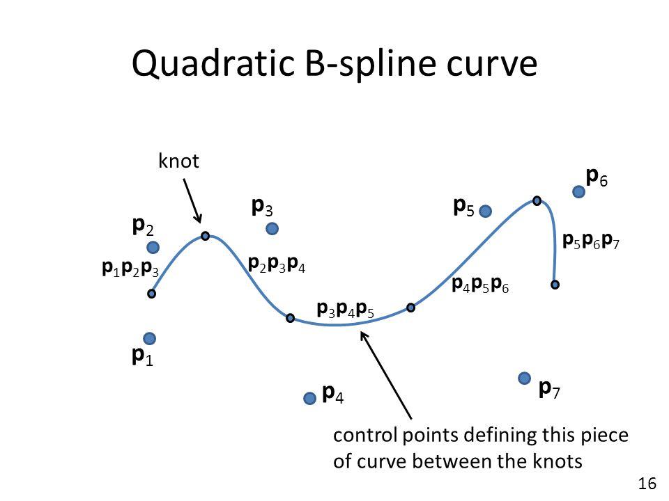 Quadratic B-spline curve