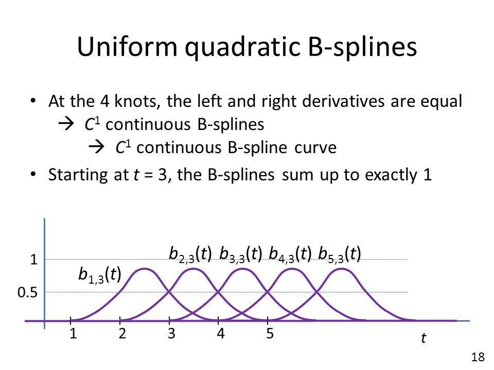 Uniform quadratic B-splines