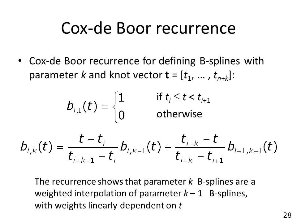 Cox-de Boor recurrence