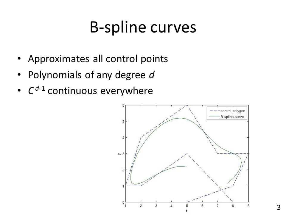 B-spline curves Approximates all control points