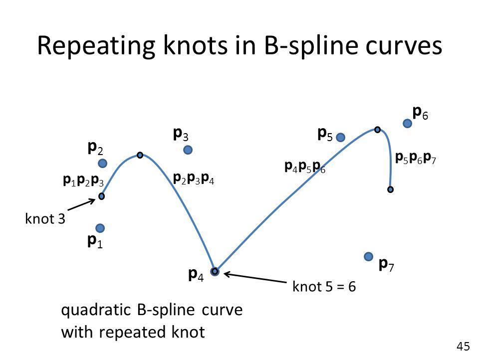 Repeating knots in B-spline curves
