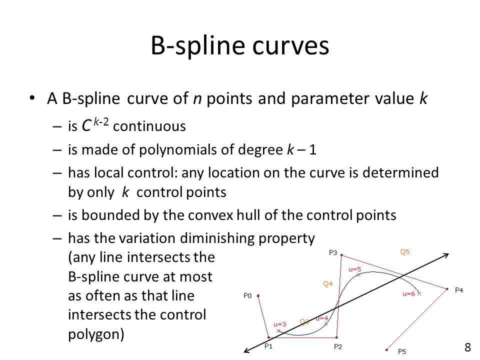 B-spline curves A B-spline curve of n points and parameter value k