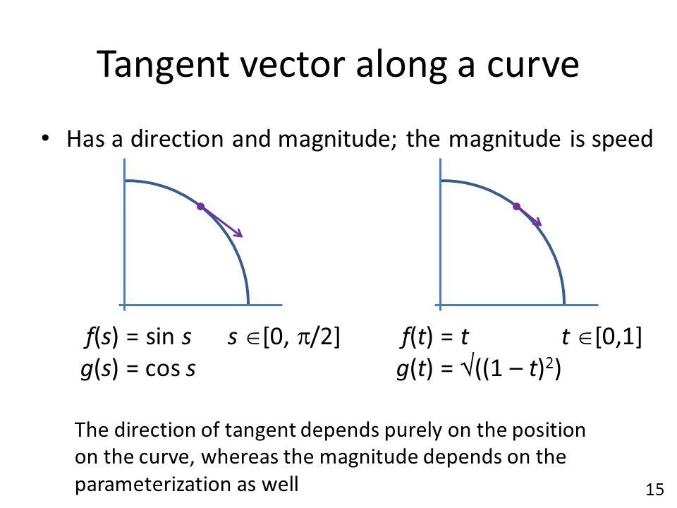 Tangent vector along a curve