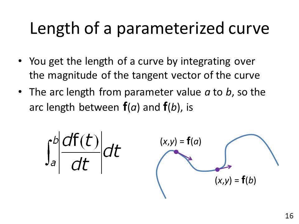 Length of a parameterized curve