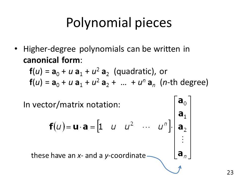 Polynomial pieces