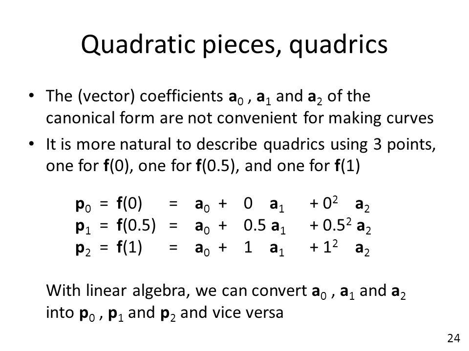 Quadratic pieces, quadrics