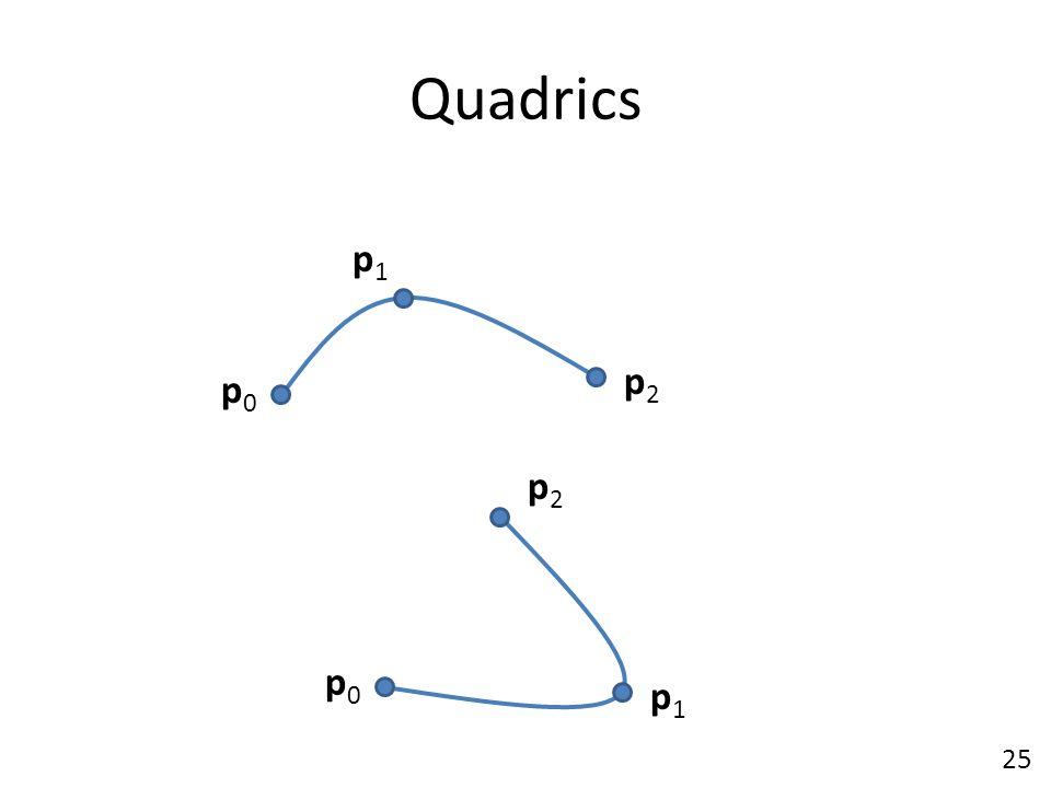 Quadrics p1 p2 p0 p2 p0 p1