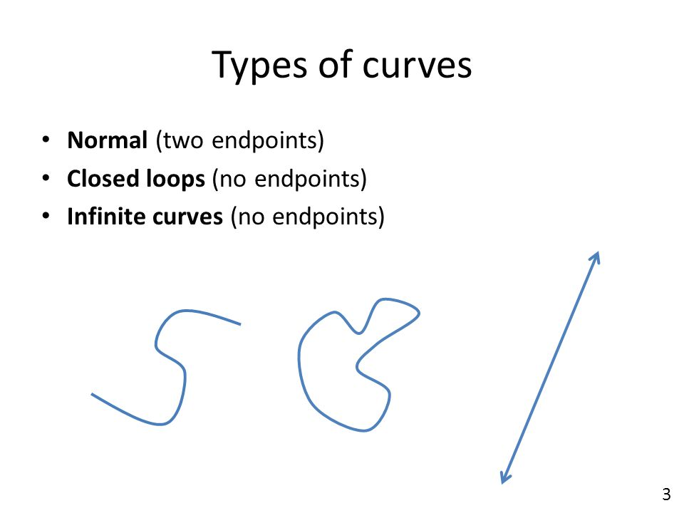 Types of curves Normal (two endpoints) Closed loops (no endpoints)