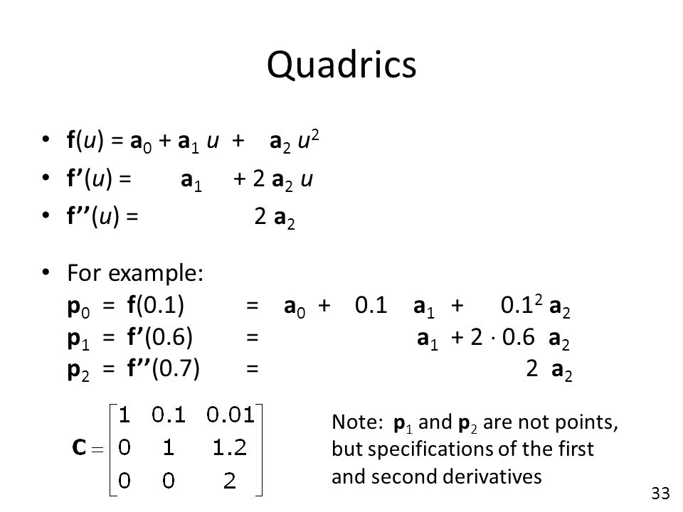 Quadrics f(u) = a0 + a1 u + a2 u2 f'(u) = a1 + 2 a2 u f''(u) = 2 a2