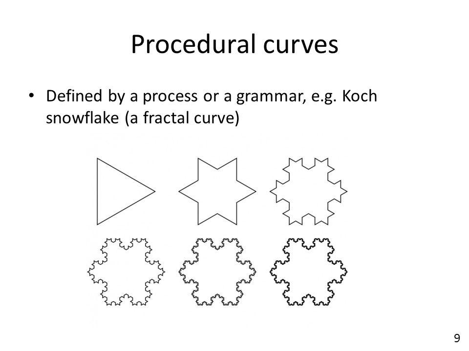 Procedural curves Defined by a process or a grammar, e.g. Koch snowflake (a fractal curve)