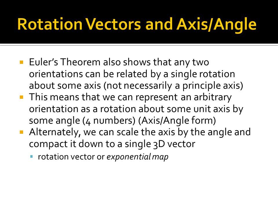 Rotation Vectors and Axis/Angle