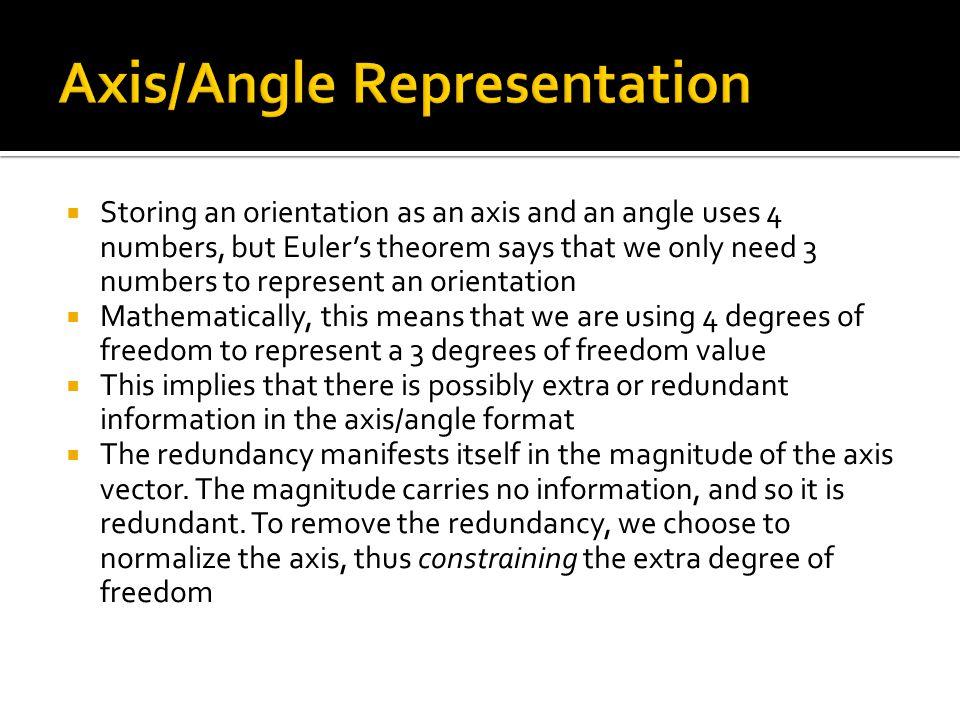 Axis/Angle Representation