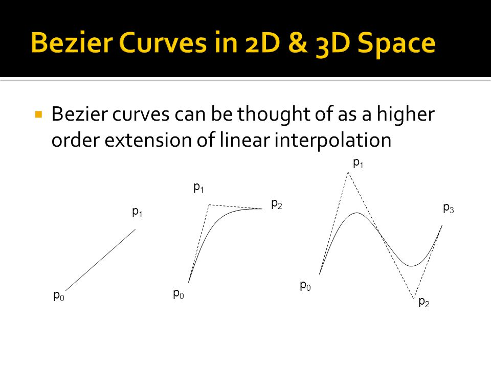 Bezier Curves in 2D & 3D Space