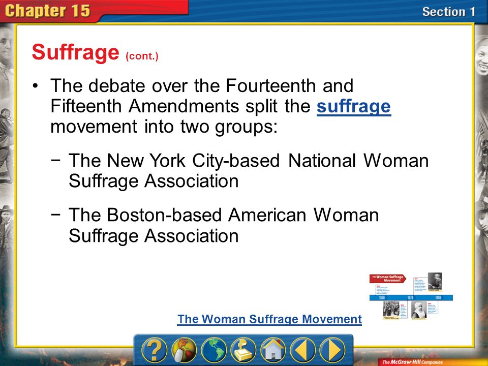 Suffrage (cont.) The debate over the Fourteenth and Fifteenth Amendments split the suffrage movement into two groups: