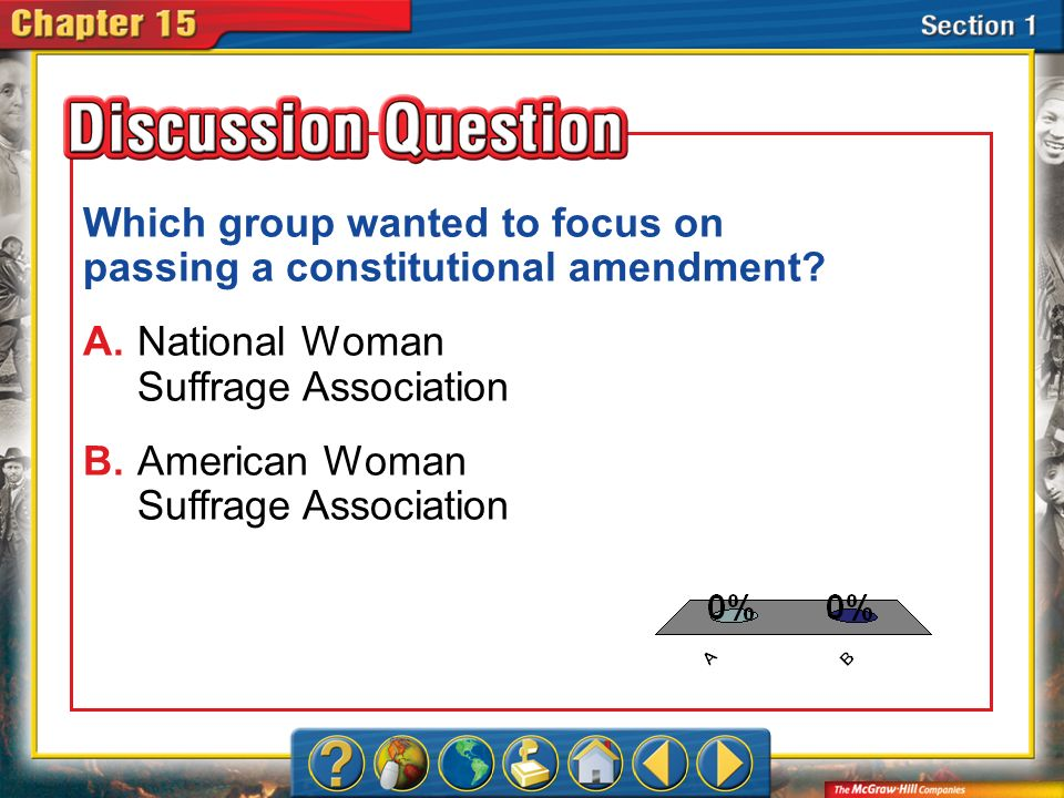 Which group wanted to focus on passing a constitutional amendment