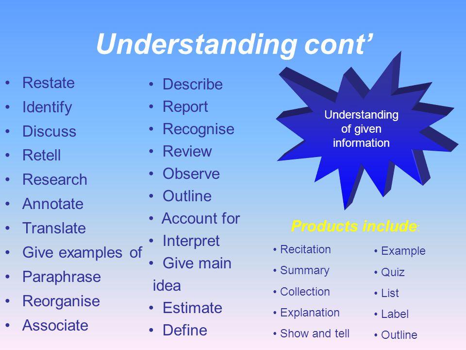 Understanding of given information