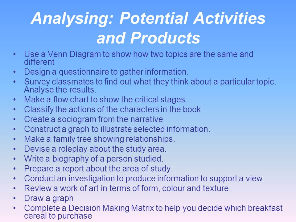 Analysing: Potential Activities and Products